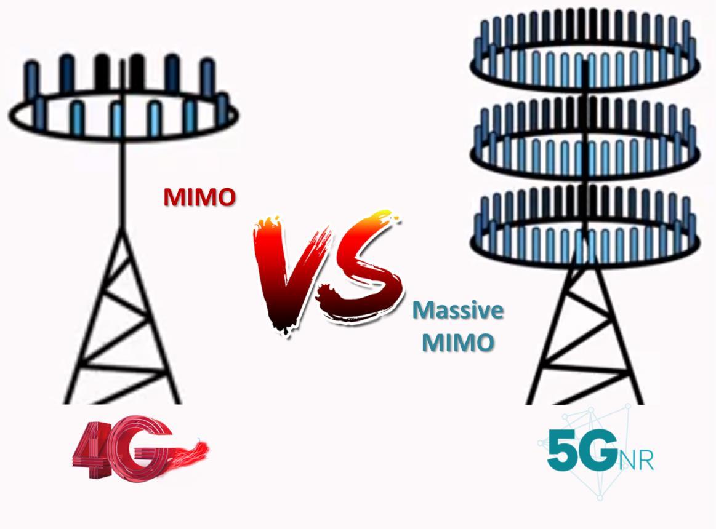 5G Massive MIMO