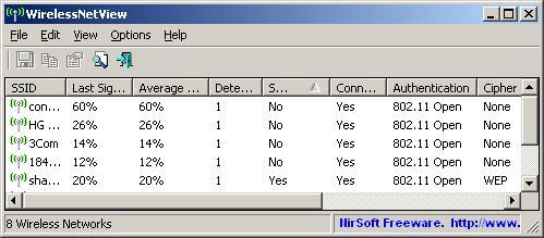 WirelessNetView от NirSoft отслеживает активность беспроводных сетей