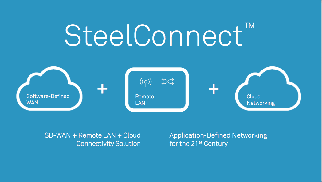 Riverbed SteelConnect 2.0
