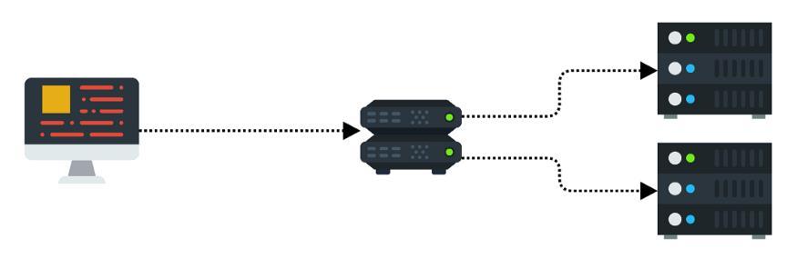 балансировщики нагрузки Application Load Balancer и Network Load Balancer в AWS