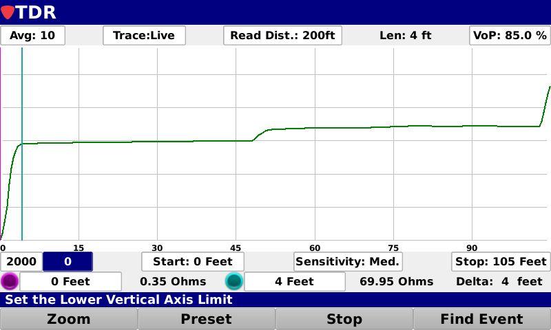 В чём «шаговая» рефлектометрия кабельных линий выигрывает у импульсной?