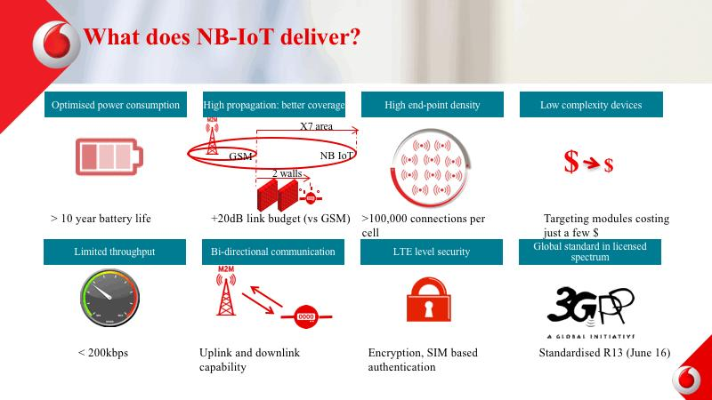 NB-IoT protocol - a new dimension of cellular networks